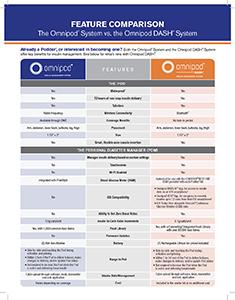 Feature Comparison - The Omnipod® System vs. the Omnipod DASH™ System_Page_1-300H